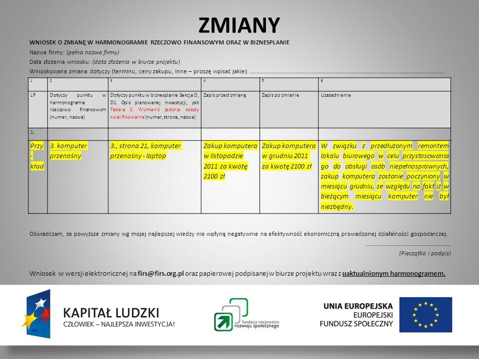 ZMIANY Szkolenie dla BP 30/11 - 01/12/2011