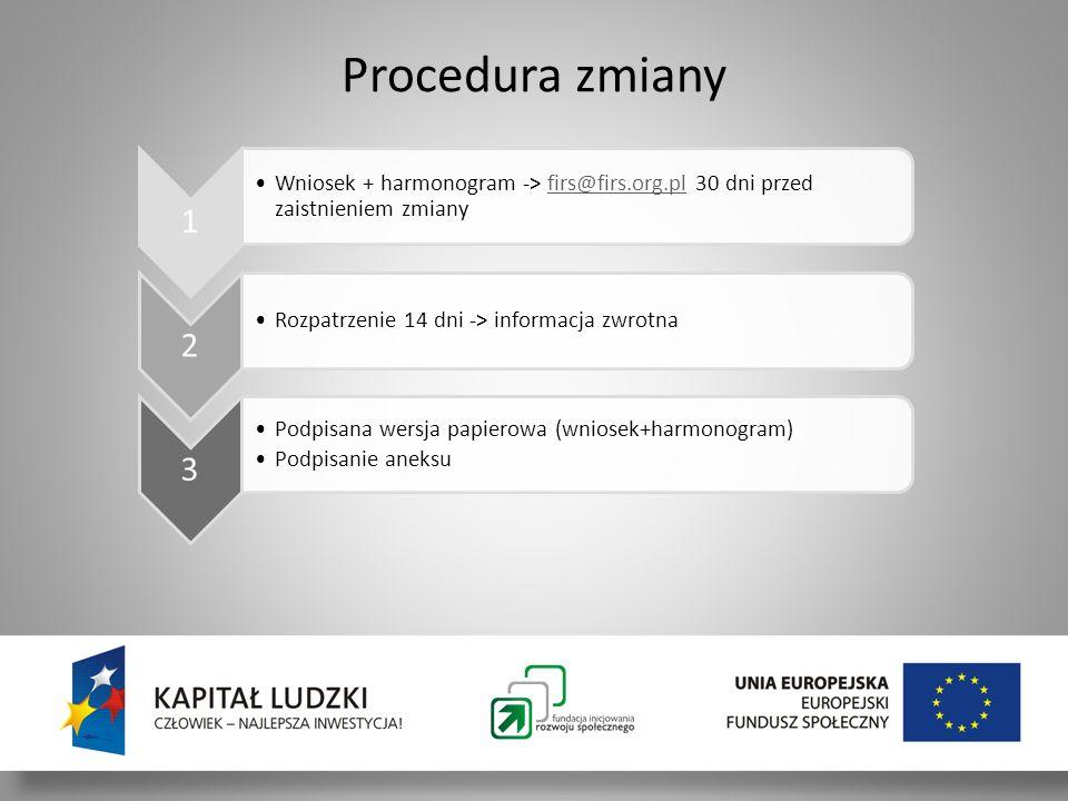 Procedura zmiany 1. Wniosek + harmonogram -> firs@firs.org.pl 30 dni przed zaistnieniem zmiany. 2.