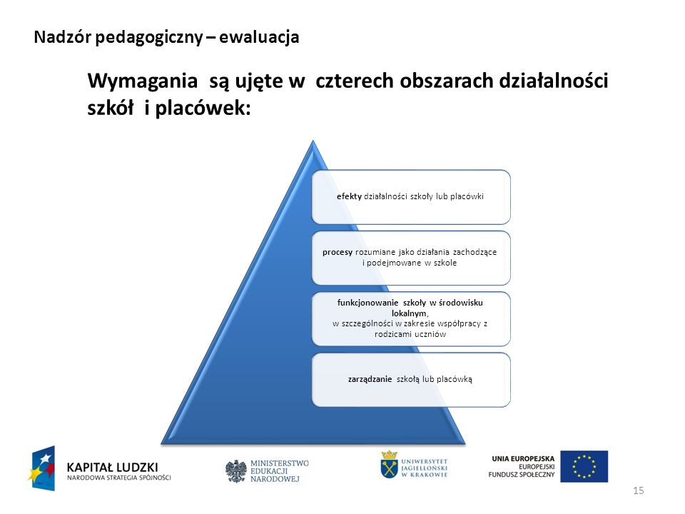 Wymagania są ujęte w czterech obszarach działalności szkół i placówek: