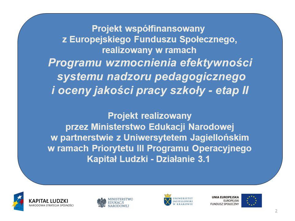 Programu wzmocnienia efektywności systemu nadzoru pedagogicznego