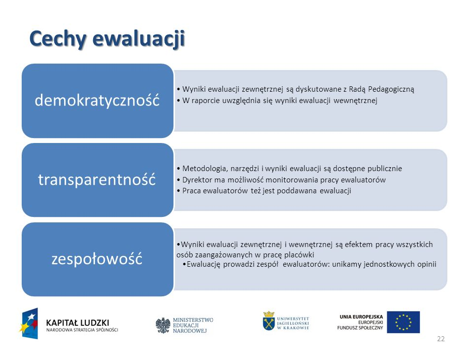 Cechy ewaluacji demokratyczność. Wyniki ewaluacji zewnętrznej są dyskutowane z Radą Pedagogiczną.