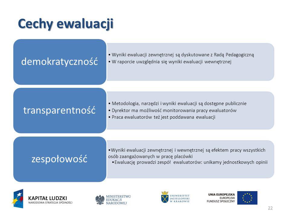Cechy ewaluacjidemokratyczność. Wyniki ewaluacji zewnętrznej są dyskutowane z Radą Pedagogiczną.