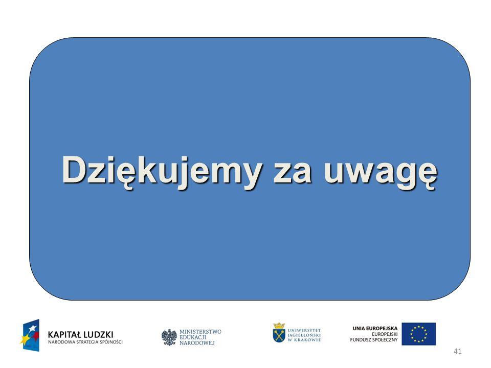 Dziękujemy za uwagę Dziękujemy za uwagę www.nadzorpedagogiczny.edu.pl