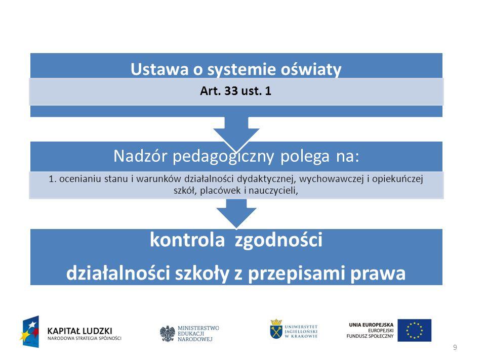 Ustawa o systemie oświaty działalności szkoły z przepisami prawa