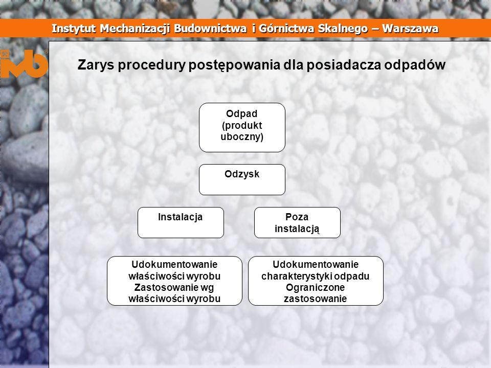 Zarys procedury postępowania dla posiadacza odpadów