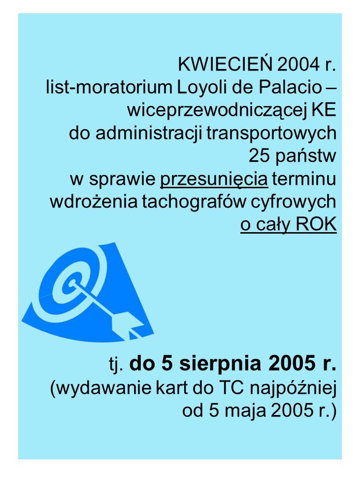 KWIECIEŃ 2004 r.