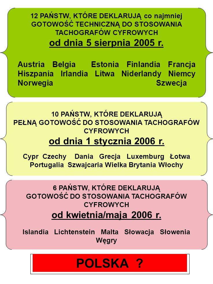 POLSKA od dnia 5 sierpnia 2005 r. od dnia 1 stycznia 2006 r.