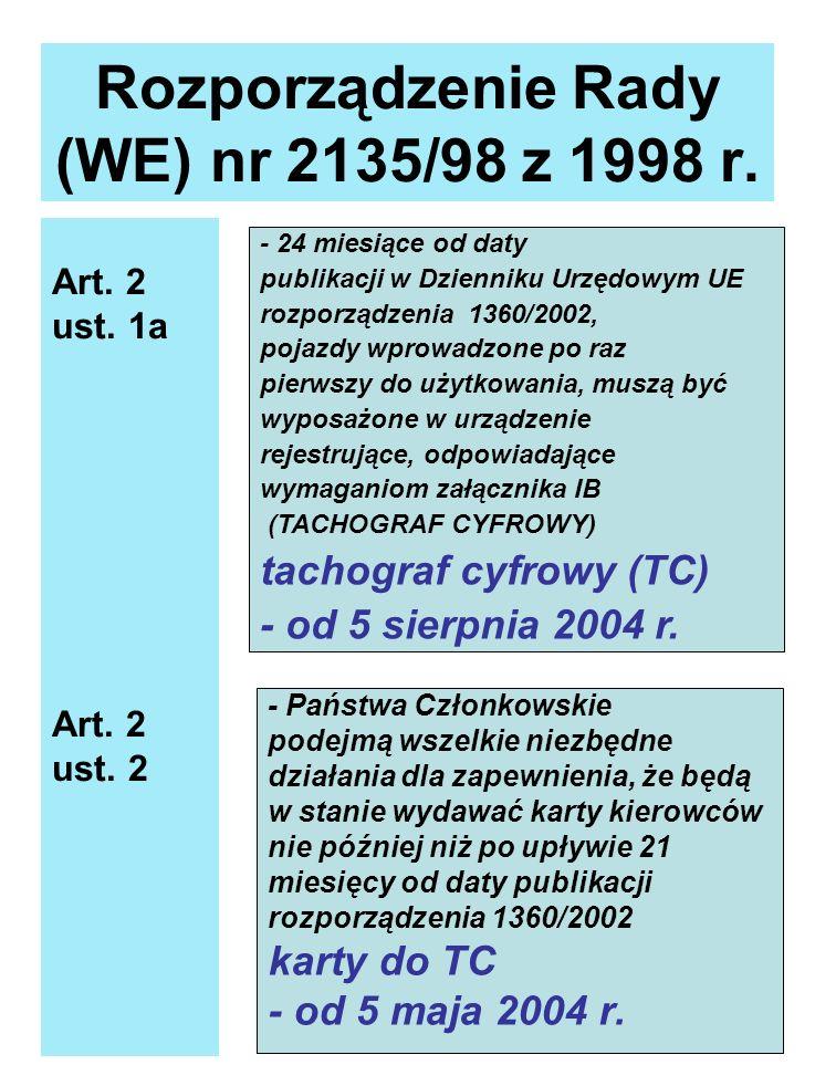 Rozporządzenie Rady (WE) nr 2135/98 z 1998 r.