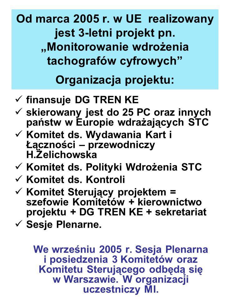 Od marca 2005 r. w UE realizowany jest 3-letni projekt pn