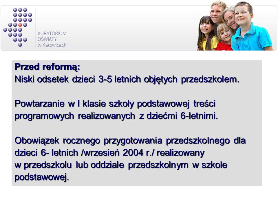 Przed reformą: Niski odsetek dzieci 3-5 letnich objętych przedszkolem. Powtarzanie w I klasie szkoły podstawowej treści.