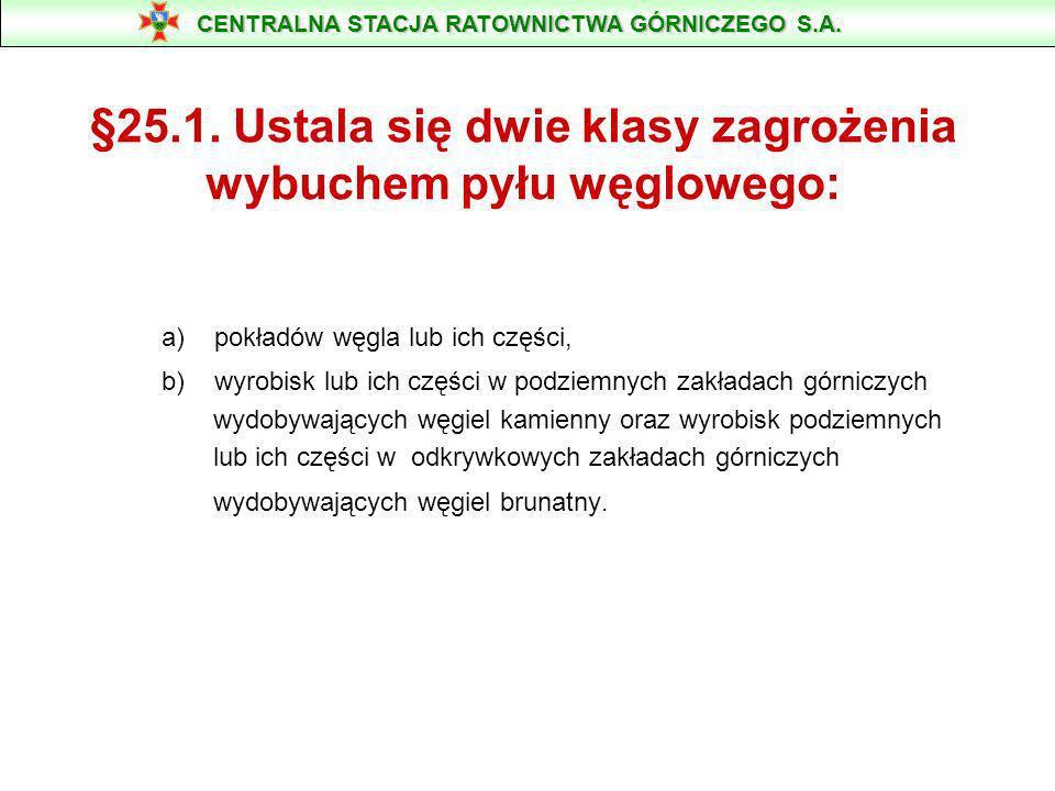 §25.1. Ustala się dwie klasy zagrożenia wybuchem pyłu węglowego: