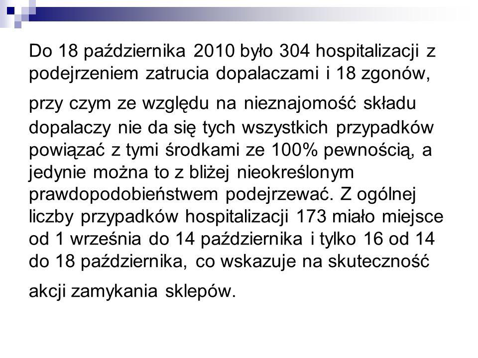 Do 18 października 2010 było 304 hospitalizacji z podejrzeniem zatrucia dopalaczami i 18 zgonów, przy czym ze względu na nieznajomość składu dopalaczy nie da się tych wszystkich przypadków powiązać z tymi środkami ze 100% pewnością, a jedynie można to z bliżej nieokreślonym prawdopodobieństwem podejrzewać.