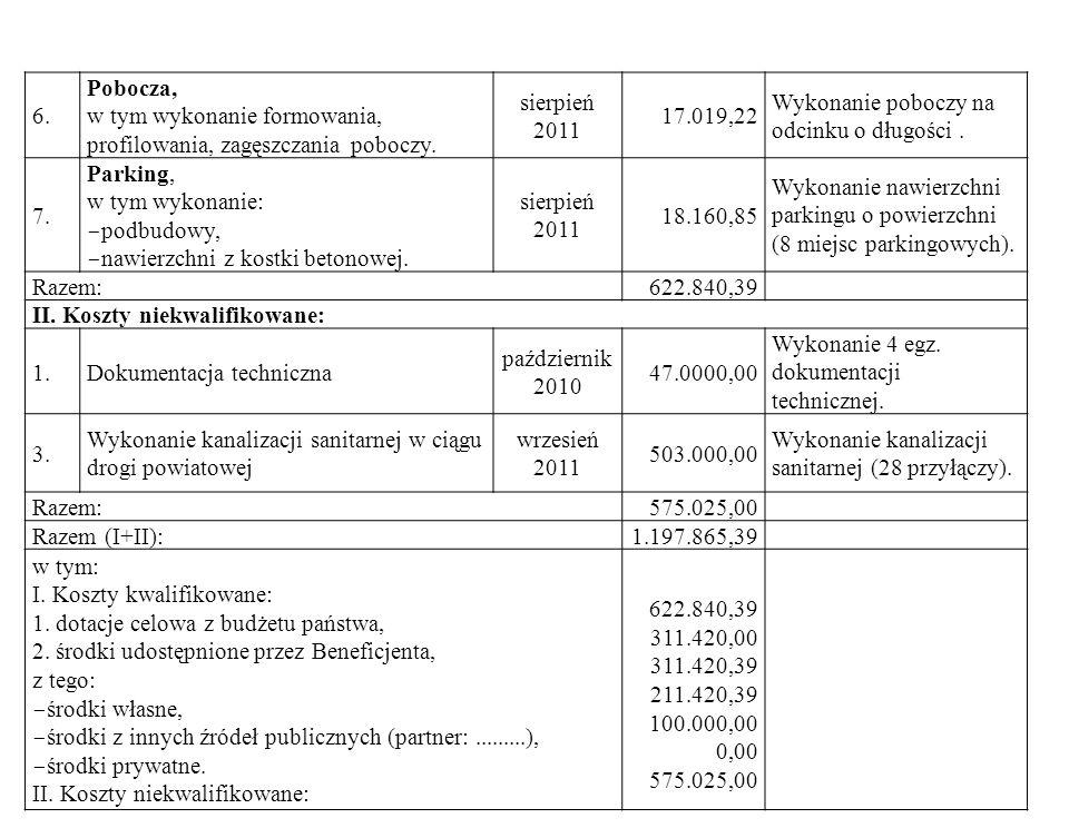6. Pobocza, w tym wykonanie formowania, profilowania, zagęszczania poboczy. sierpień. 2011. 17.019,22.