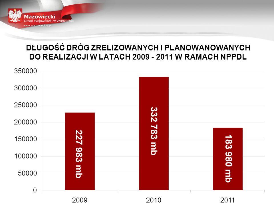 DŁUGOŚĆ DRÓG ZRELIZOWANYCH I PLANOWANOWANYCH DO REALIZACJI W LATACH 2009 - 2011 W RAMACH NPPDL