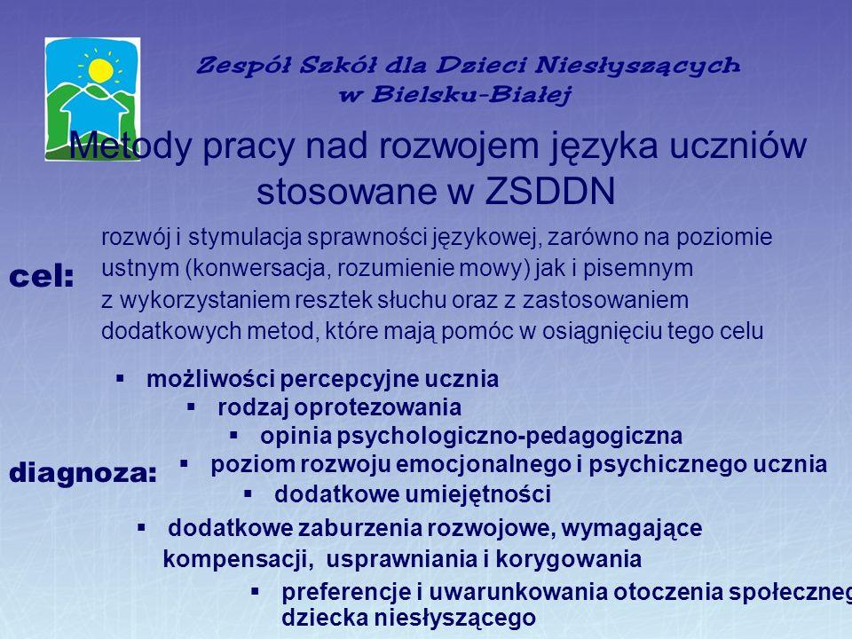 Metody pracy nad rozwojem języka uczniów stosowane w ZSDDN