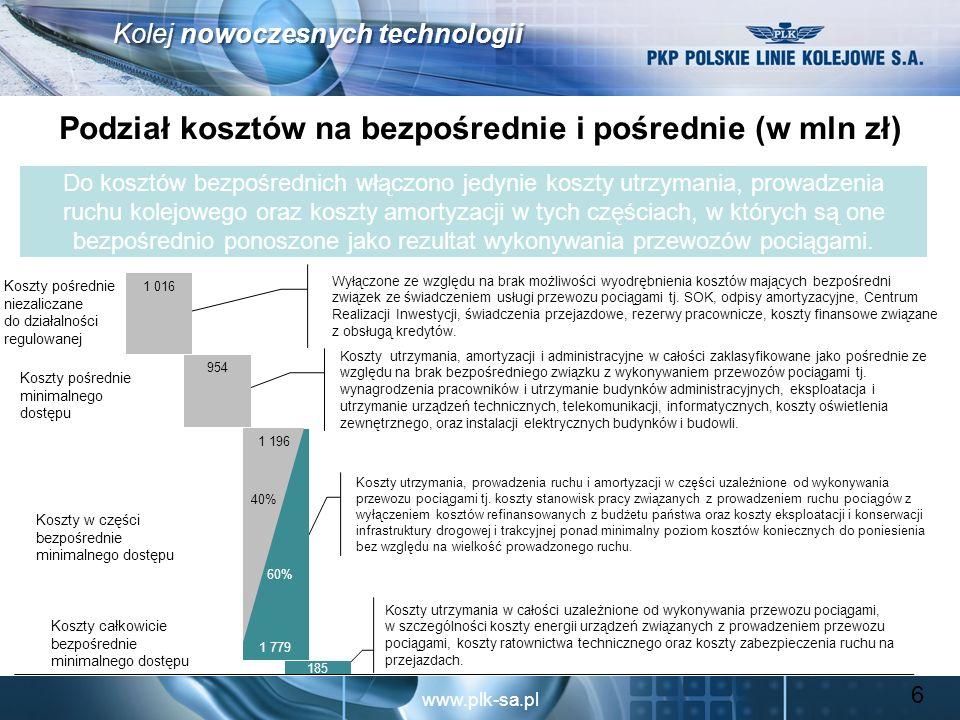 Podział kosztów na bezpośrednie i pośrednie (w mln zł)