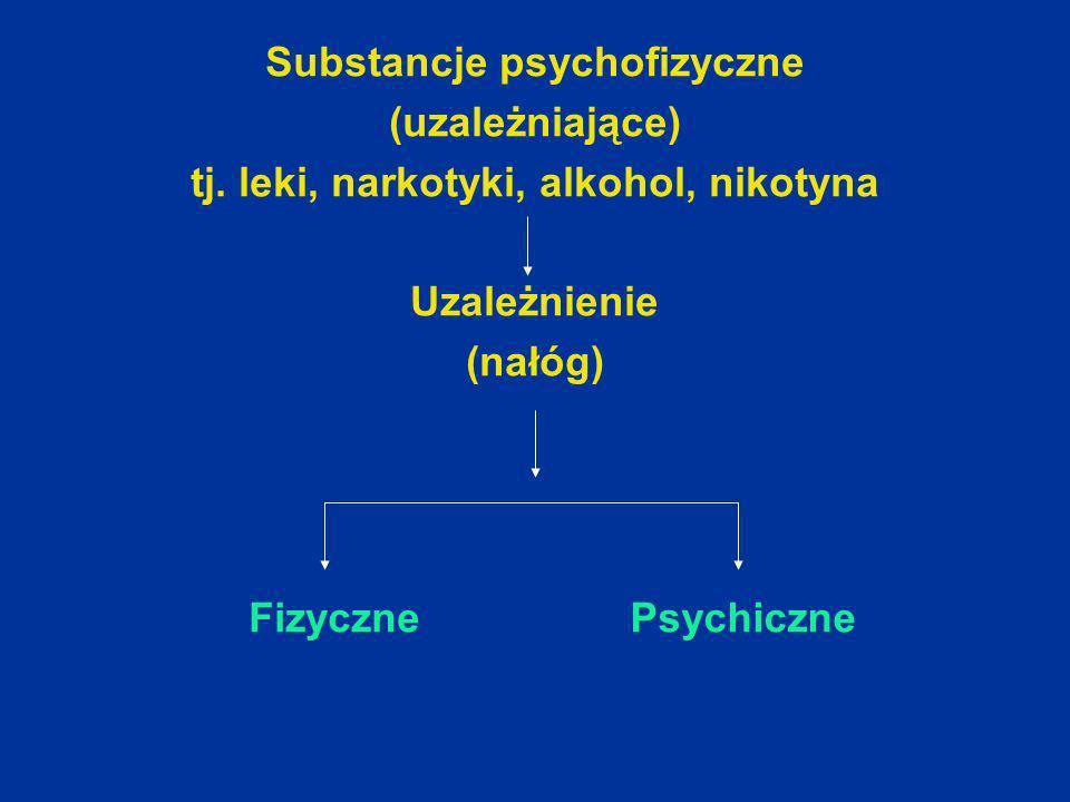 Substancje psychofizyczne tj. leki, narkotyki, alkohol, nikotyna