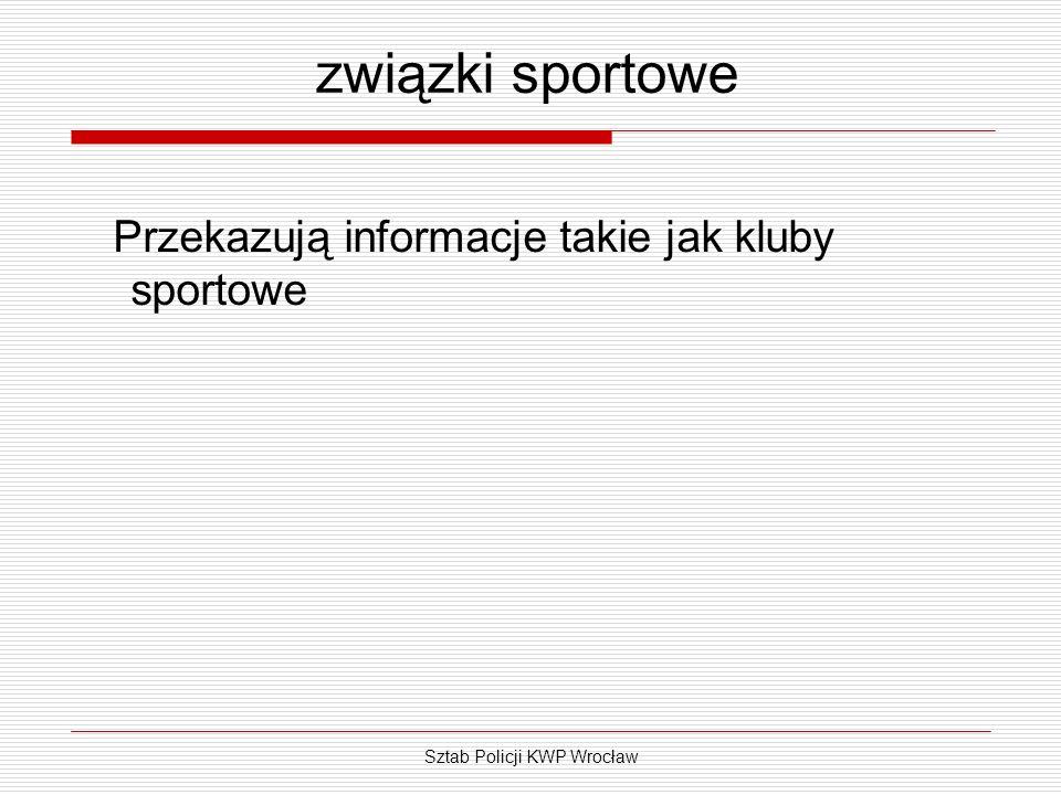 Sztab Policji KWP Wrocław