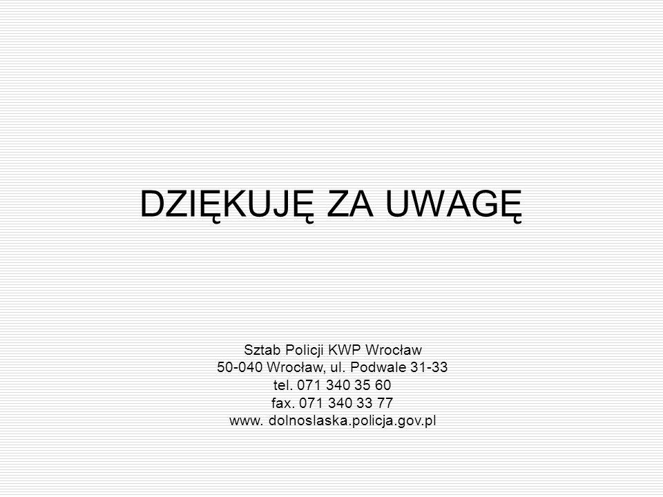 DZIĘKUJĘ ZA UWAGĘ Sztab Policji KWP Wrocław