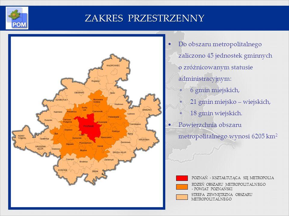 ZAKRES PRZESTRZENNY Do obszaru metropolitalnego zaliczono 45 jednostek gminnych o zróżnicowanym statusie administracyjnym: