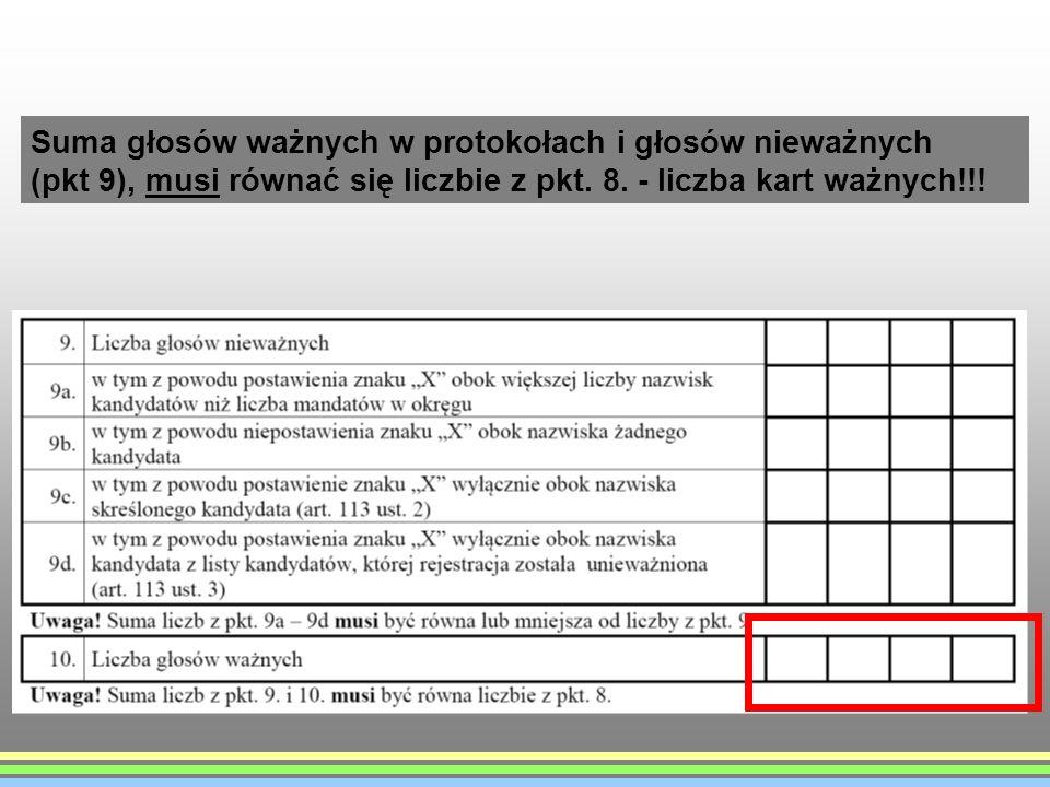 Suma głosów ważnych w protokołach i głosów nieważnych (pkt 9), musi równać się liczbie z pkt.