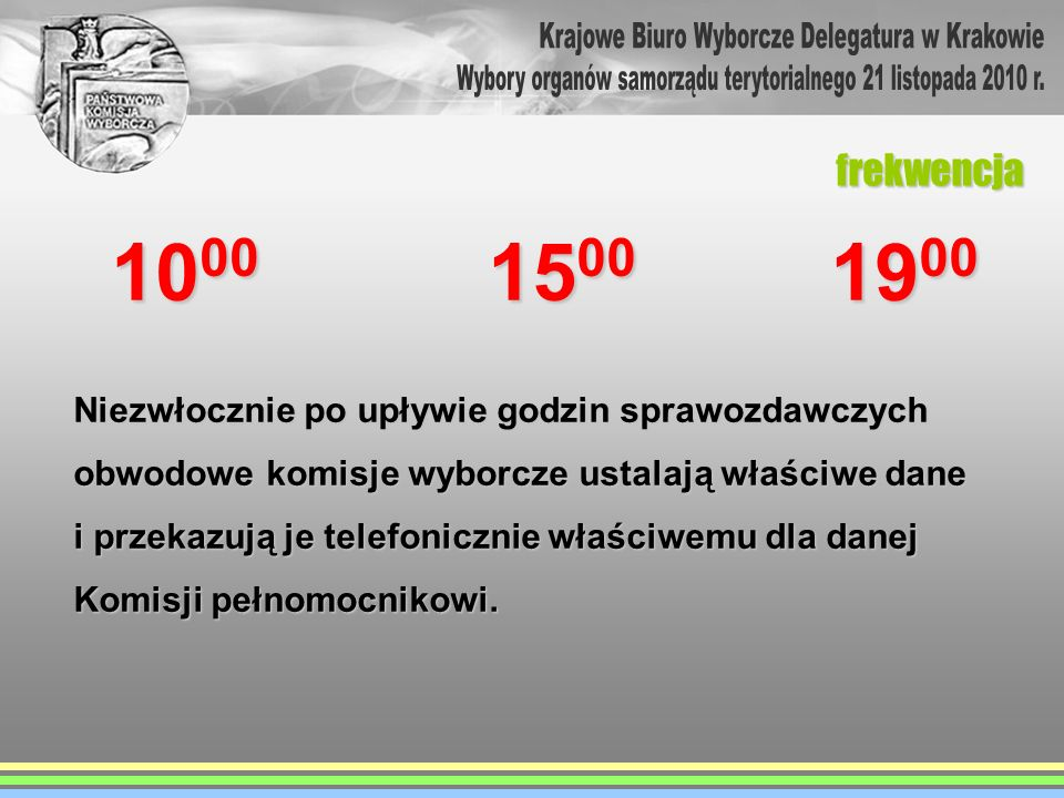 1000 1500 1900 Krajowe Biuro Wyborcze Delegatura w Krakowie