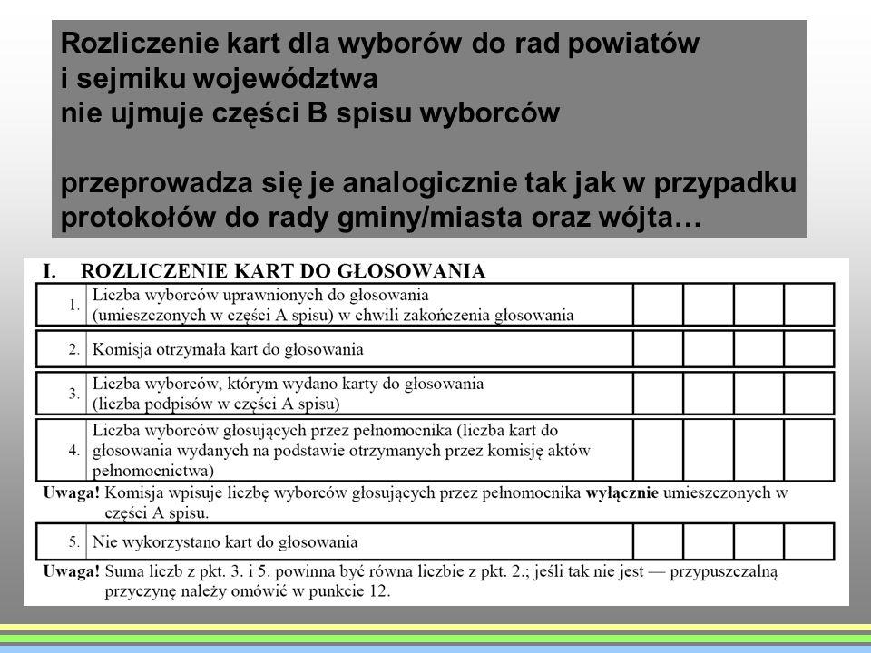 Rozliczenie kart dla wyborów do rad powiatów