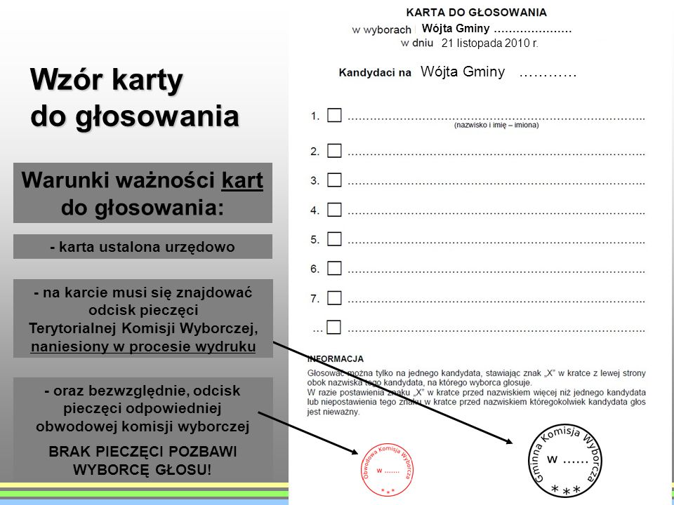 Wzór karty do głosowania Warunki ważności kart do głosowania: