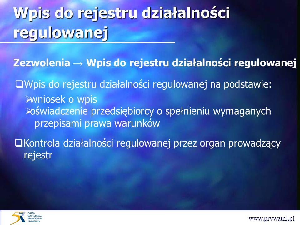 Wpis do rejestru działalności regulowanej