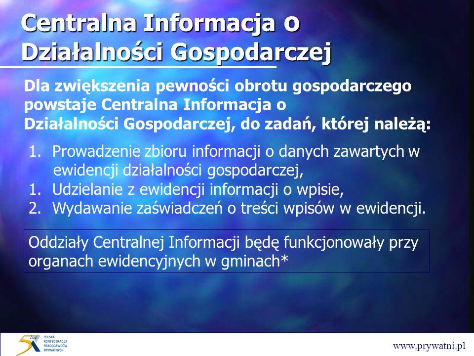 Centralna Informacja o Działalności Gospodarczej