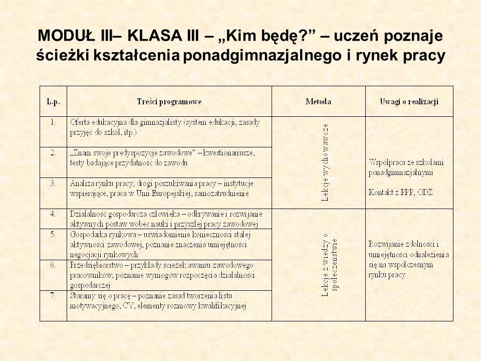 """MODUŁ III– KLASA III – """"Kim będę"""