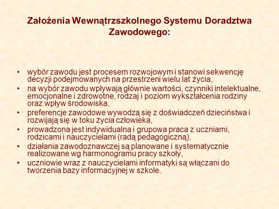 Założenia Wewnątrzszkolnego Systemu Doradztwa Zawodowego: