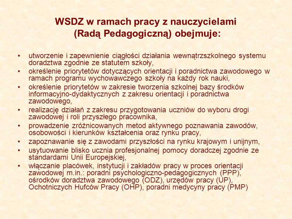 WSDZ w ramach pracy z nauczycielami (Radą Pedagogiczną) obejmuje: