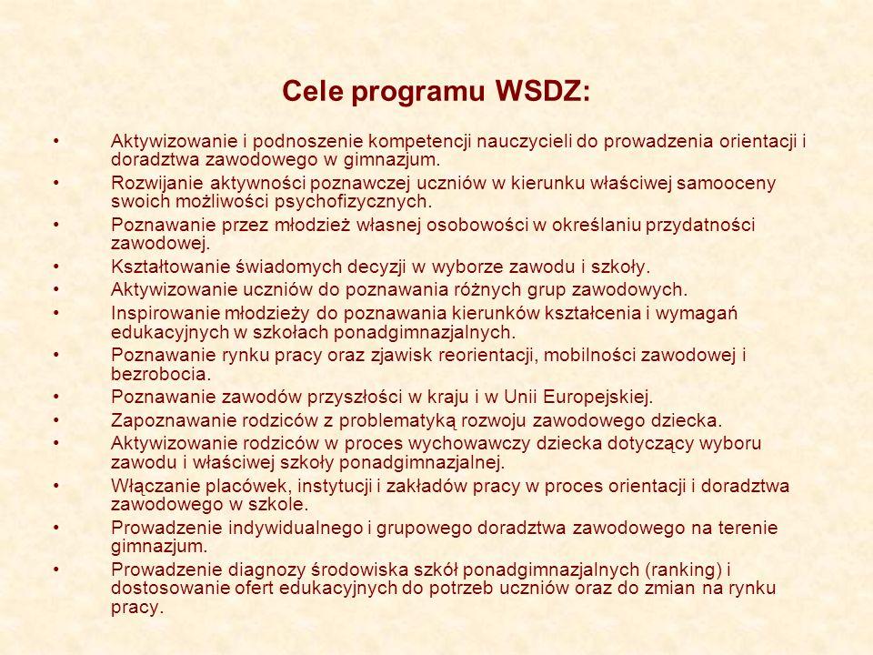 Cele programu WSDZ:Aktywizowanie i podnoszenie kompetencji nauczycieli do prowadzenia orientacji i doradztwa zawodowego w gimnazjum.