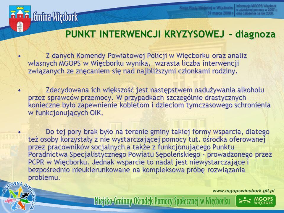 PUNKT INTERWENCJI KRYZYSOWEJ - diagnoza