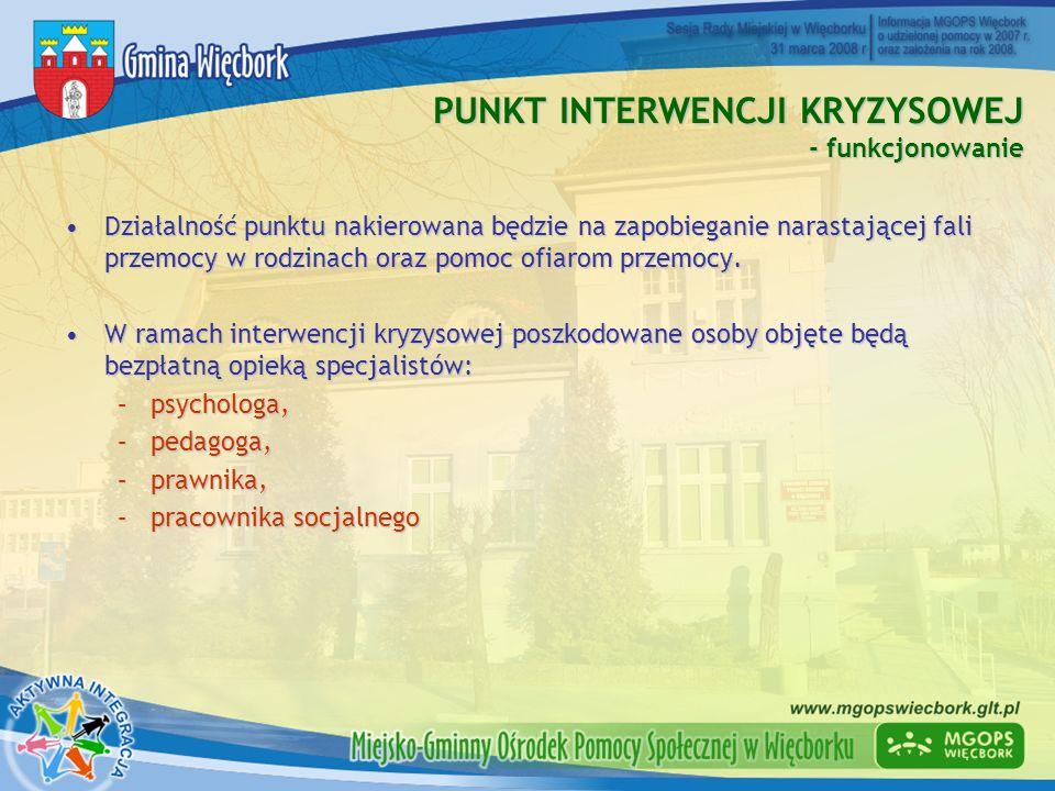 PUNKT INTERWENCJI KRYZYSOWEJ - funkcjonowanie
