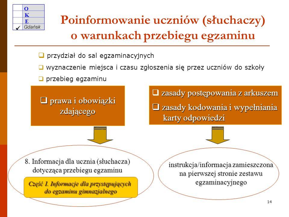 Poinformowanie uczniów (słuchaczy) o warunkach przebiegu egzaminu