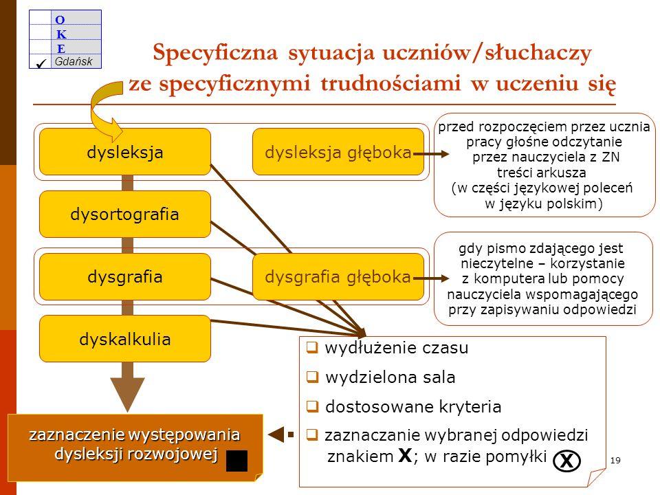 zaznaczenie występowania dysleksji rozwojowej