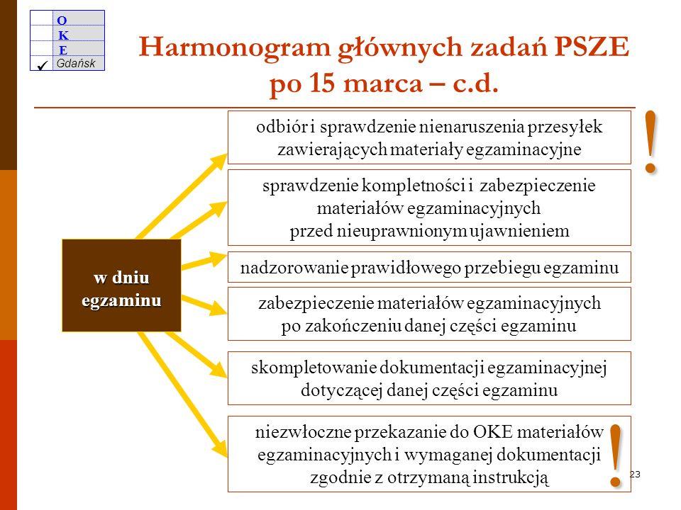 Harmonogram głównych zadań PSZE po 15 marca – c.d.