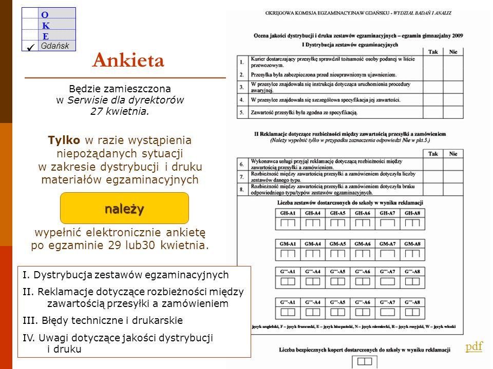 Ankieta Będzie zamieszczona w Serwisie dla dyrektorów 27 kwietnia.