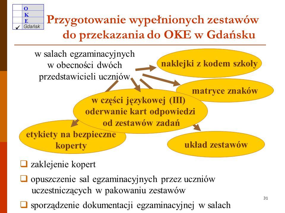 Przygotowanie wypełnionych zestawów do przekazania do OKE w Gdańsku