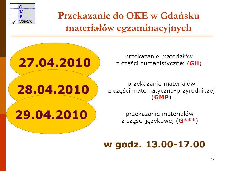 Przekazanie do OKE w Gdańsku materiałów egzaminacyjnych