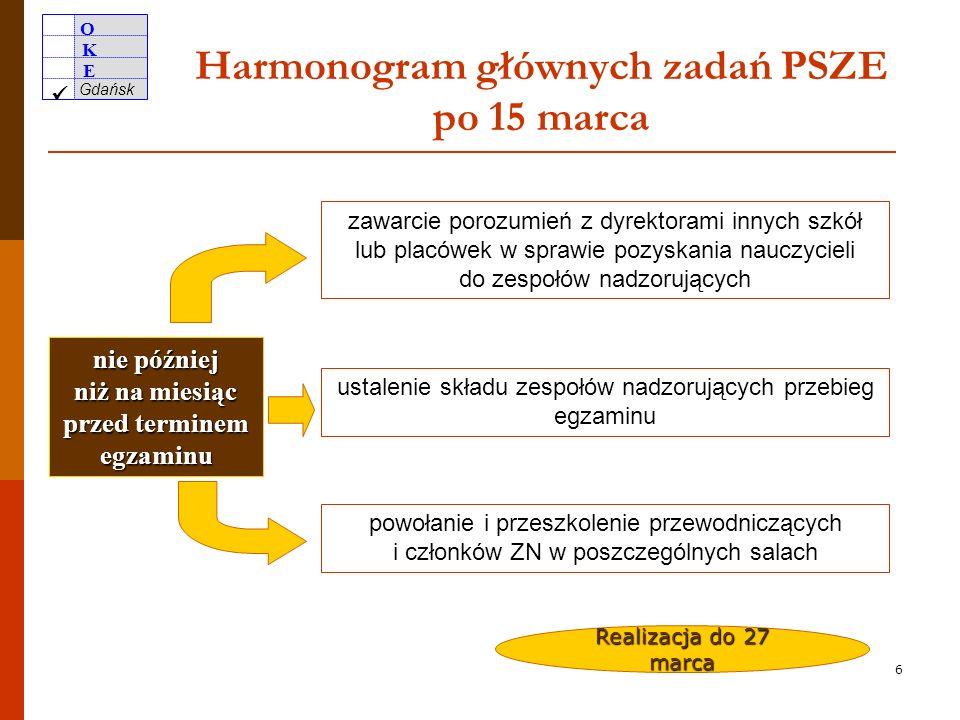 Harmonogram głównych zadań PSZE po 15 marca