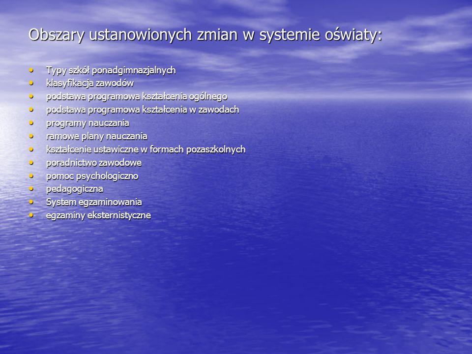Obszary ustanowionych zmian w systemie oświaty:
