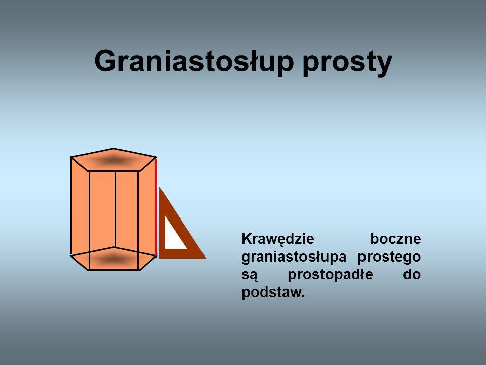 Graniastosłup prosty Krawędzie boczne graniastosłupa prostego są prostopadłe do podstaw.