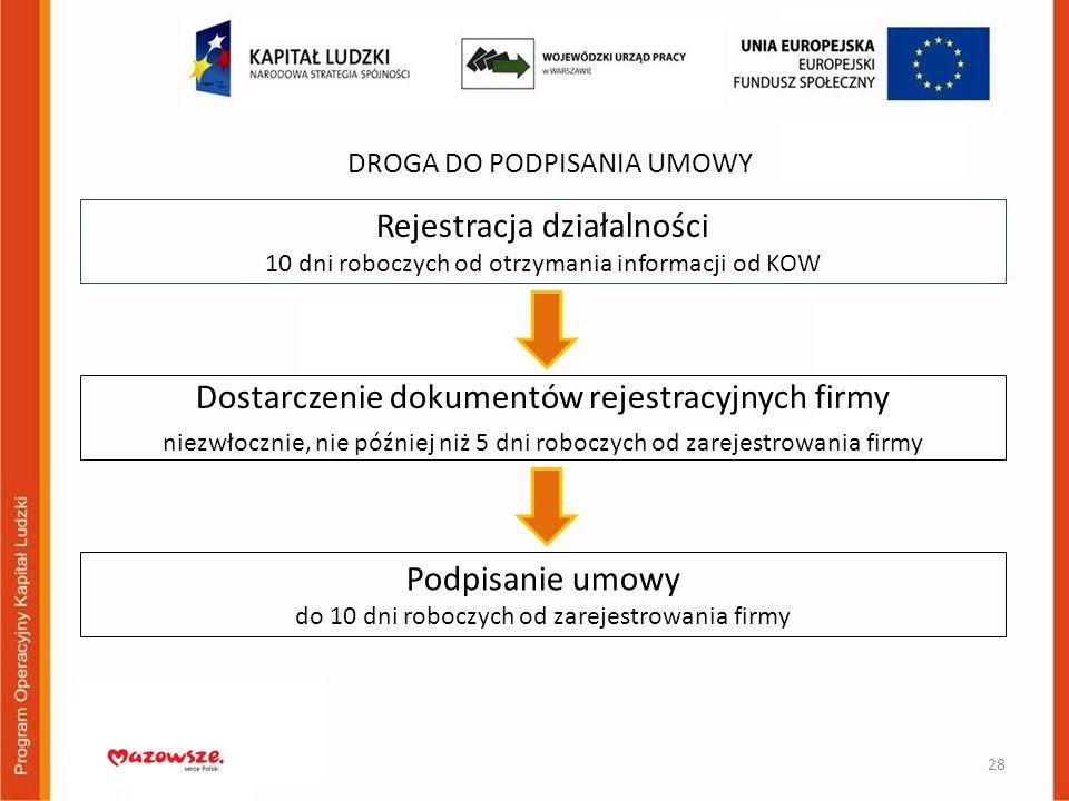 Podpisanie umowy do 10 dni roboczych od zarejestrowania firmy
