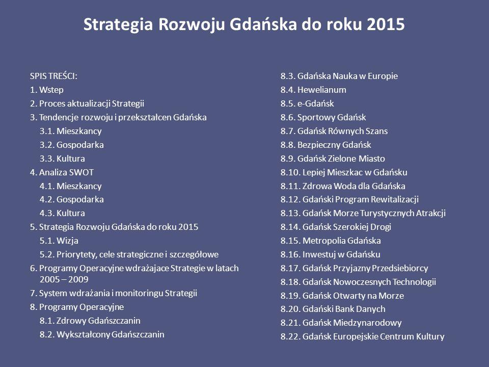 Strategia Rozwoju Gdańska do roku 2015