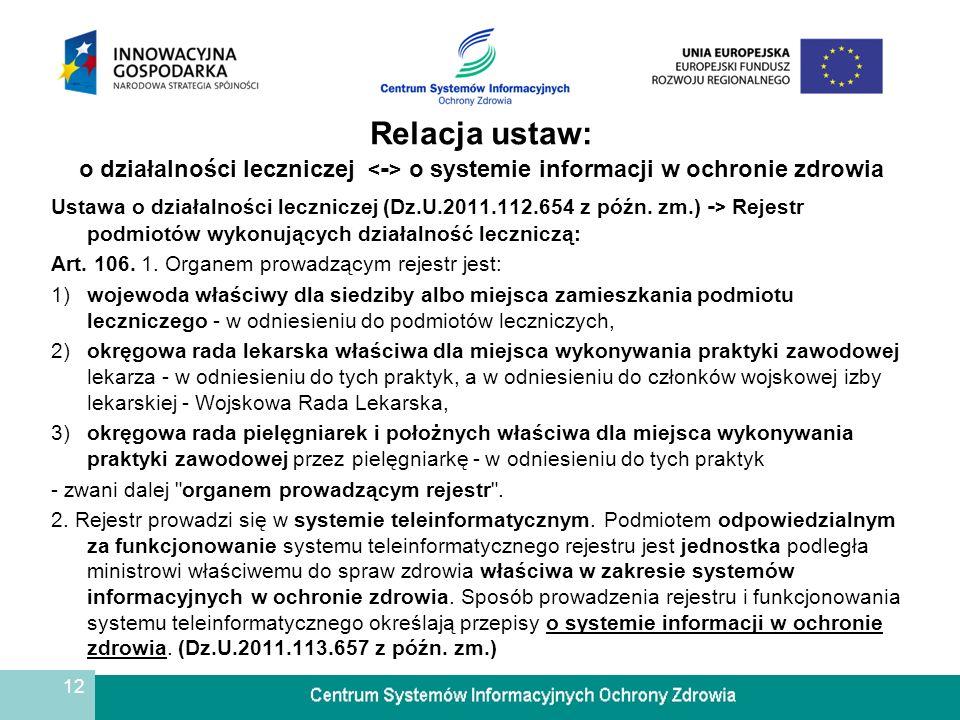 Relacja ustaw: o działalności leczniczej <-> o systemie informacji w ochronie zdrowia