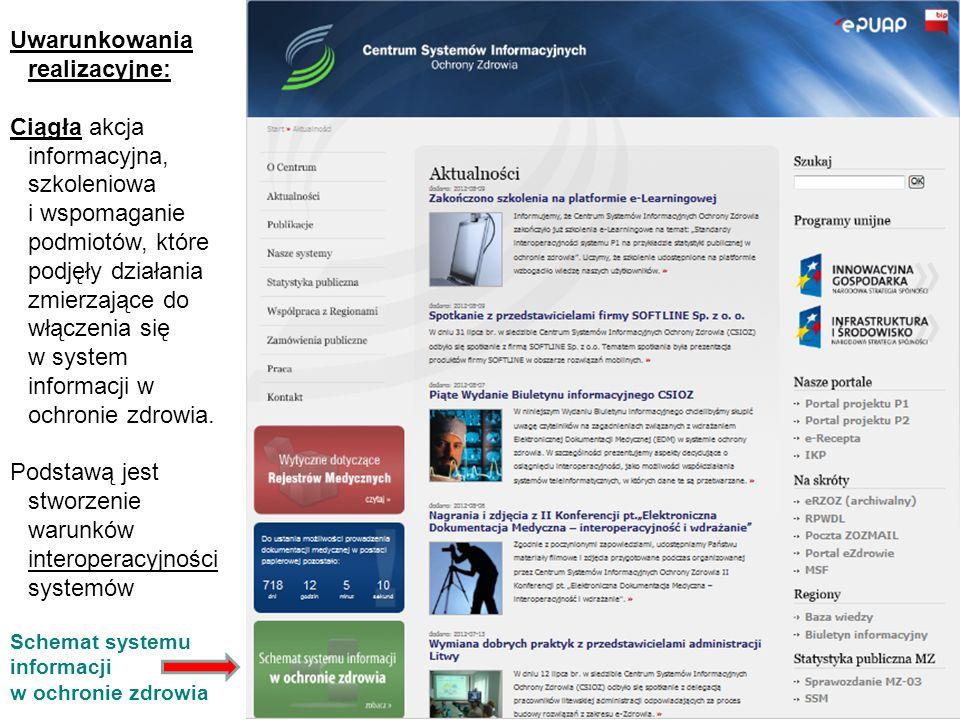 Schemat systemu informacji w ochronie zdrowia