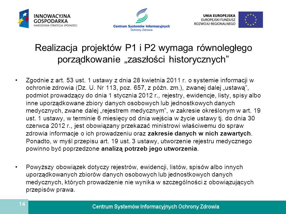 """Realizacja projektów P1 i P2 wymaga równoległego porządkowanie """"zaszłości historycznych"""
